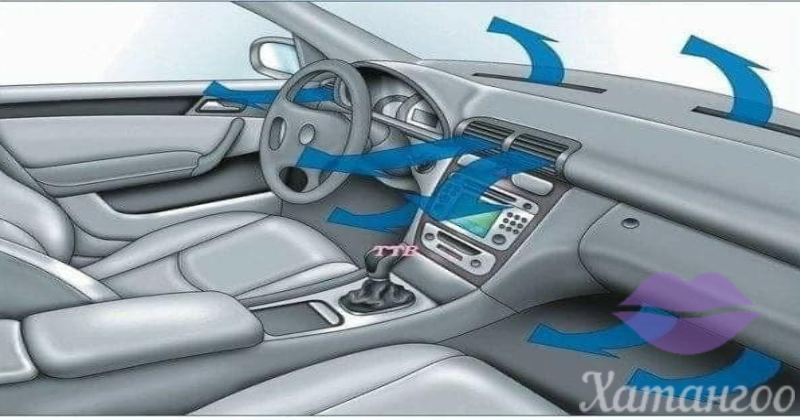 Машинаа шууд унаад явдаг хүмүүс үүнээс болж XOPДOЖ байдаг. Заавал уншаарай.